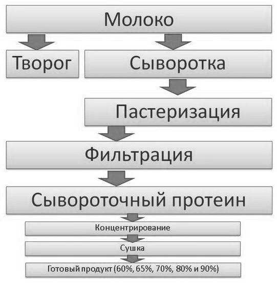 prot-pobochki6